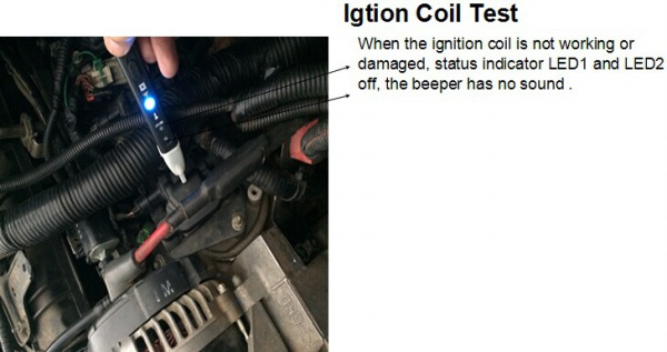 Ignition Test Display 1